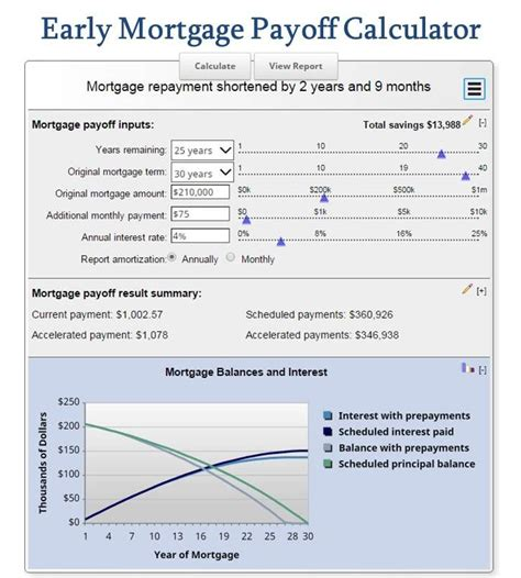 mortgage amortization table mortgage amortization in canada mortgage calculator with pmi excel