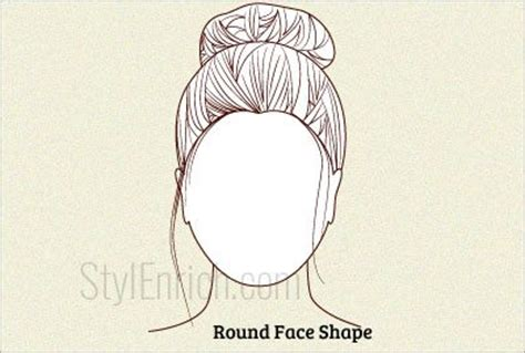 l have a round face what type of bob haircut would be best how to determine your face shape face shape types and