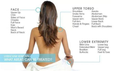 Types Of Permanent Hair Removal by Permanent Hair Reduction Hair Removal System Coolglide