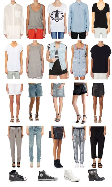 developing a capsule wardrobe sustainability in style