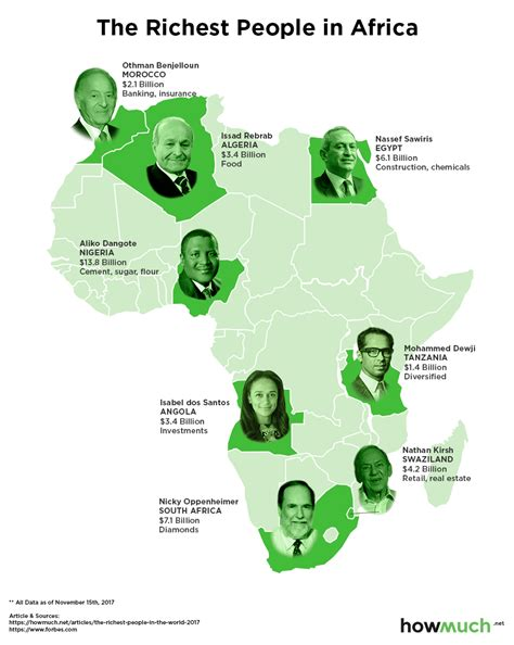 the 10 richest in africa mapping the richest in the world 2017 useful charts for activists the greanville post