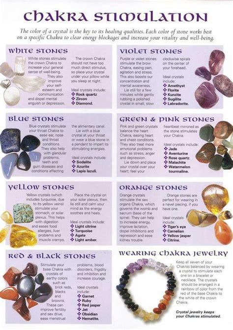 231 Best Chakra Meditation Healing Images On Pinterest Best Chakra