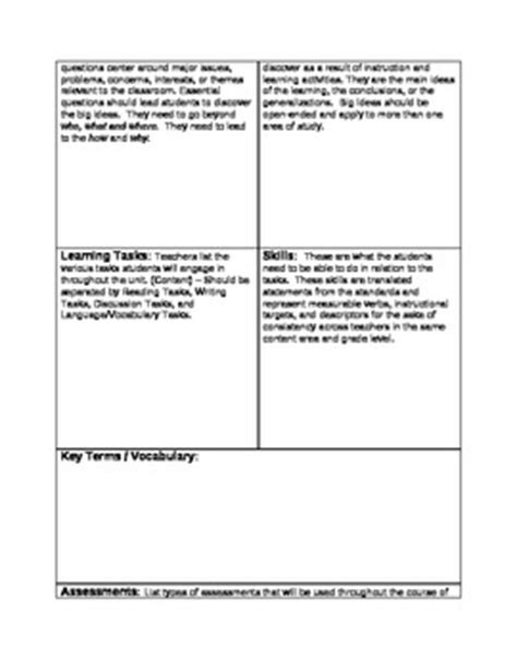 backwards design template backward design unit plan template by jason bletzinger tpt