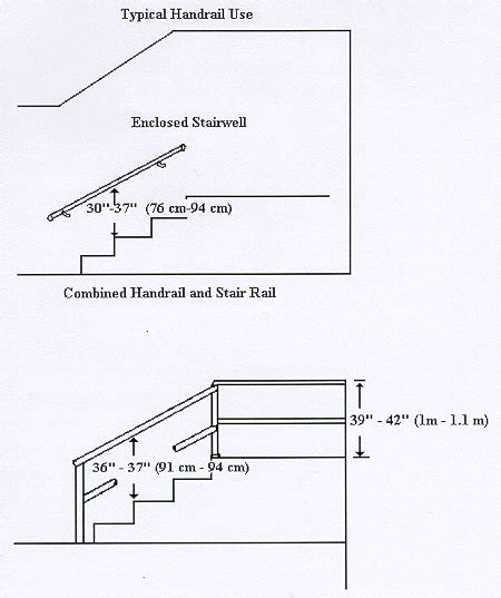 banister regulations stair guardrail height osha staircase gallery