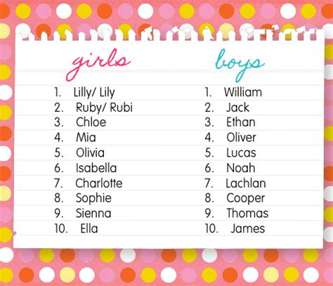 color names baby naming your baby top baby name trends and inspiration