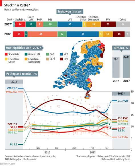 netherlands crime map election results