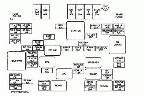 chevy silverado fuse box diagram fuse box  wiring diagram
