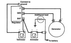 basic turn signal wiring diagram wordoflife me
