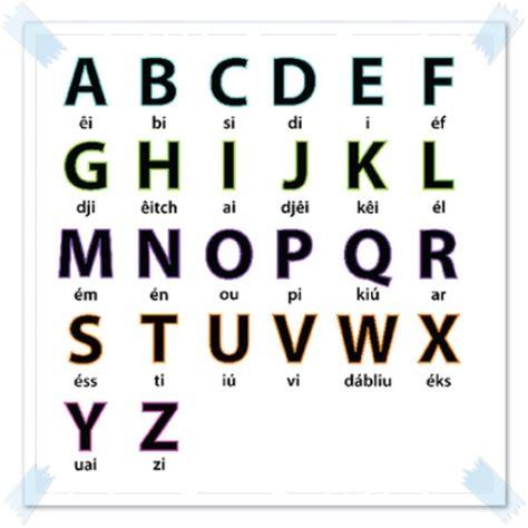 imagenes en ingles del alfabeto im 225 genes del abecedario en ingles im 225 genes