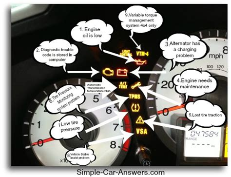 check engine light flashing car shaking smells like gas dashboard warning lights