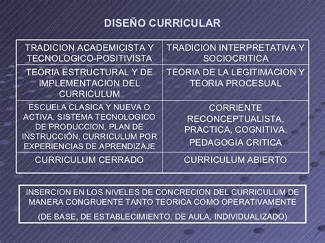 Modelo Curricular Tecnologico Foro Regional Curriculum Y Modelos Mayo 2007 2