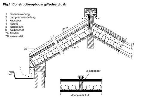 wenteltrap installeren geventileerde constructies nedzink