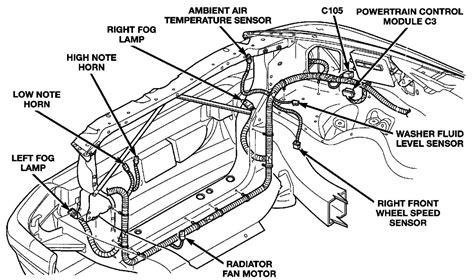 2002 dodge durango wiring diagram 2002 dodge durango 4 7 engine schematic wiring diagrams
