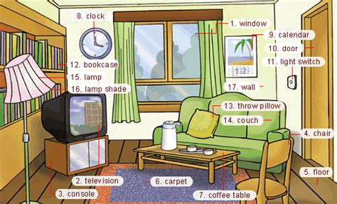 Living Room Picture Dictionary 井民全觀點 Jing S Perspective 英語圖解字典