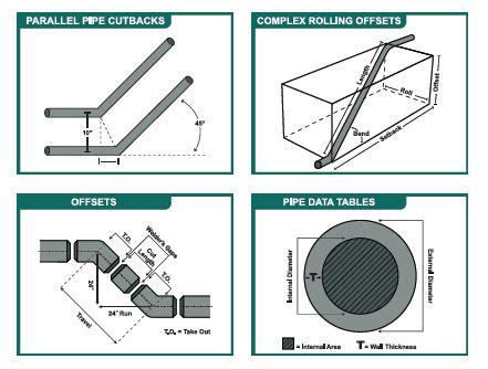 Plumbing Formulas by Pipe Trades Pro Advanced Pipe Trades Math Calculator