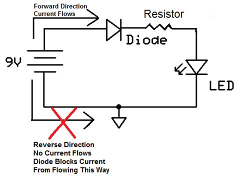 diodes direction what is a protection diode