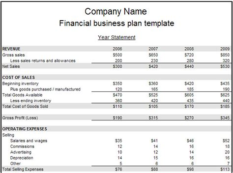 Financial Template For Business Plan shareholders equity statement template