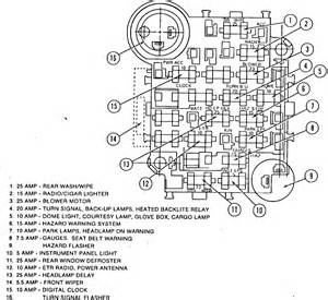 83 jeep cj7 fuse box diagram get free image about wiring