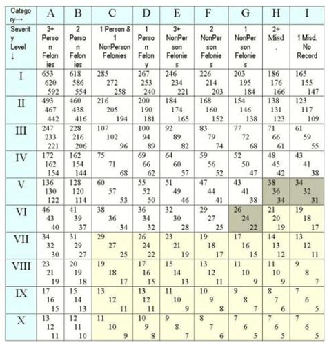 gbh sentencing guidelines section 20 kansas sentencing grid 2016