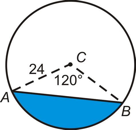 area of a circle section areas of circles and sectors ck 12 foundation