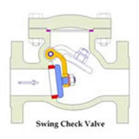 swing check type non return valve fair deal india tubes corporation products non return