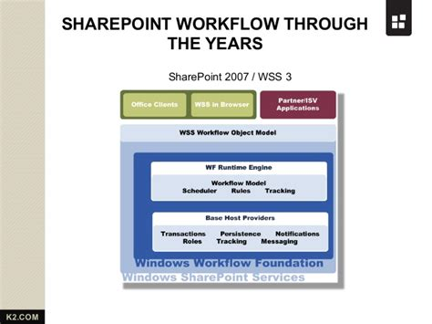 sharepoint workflow tools sharepoint workflow tools 28 images top sharepoint