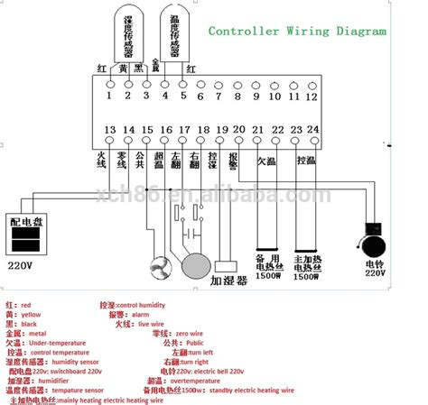 egg incubator wiring diagram fan incubator panel