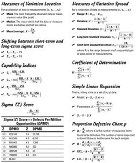 doodle god cheats pdf pmp for dummies sheet pdf and apps