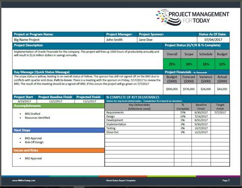 Best Status Report Template status report template project status report ppt template