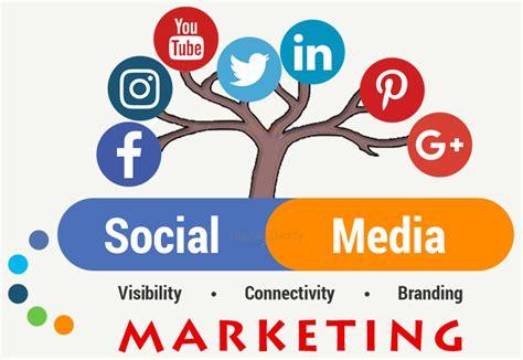 25 best indian digital marketing and social media training is social media marketing worth for my business digitals