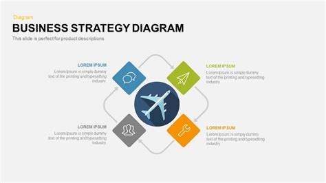 business strategy template powerpoint business strategy diagram powerpoint and keynote template