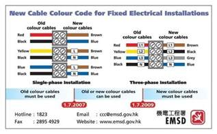 2 answers is color coding electrical wires universal