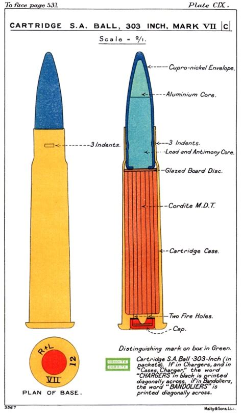 Cartridge Bullet Poster Diagrams The 303 Then And Now Guns