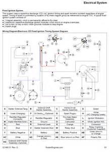 kohler command 20 linkage diagram kohler free engine