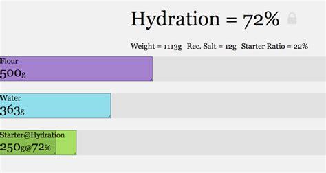 hydration needs calculator sourdough hydration calculator sourdough