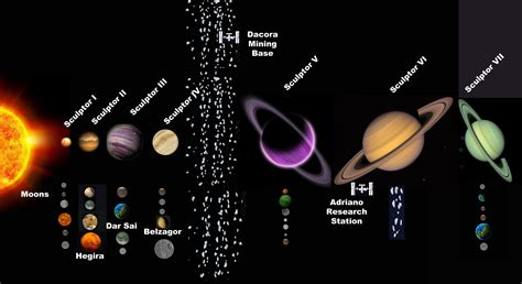 Planet Names by Space Planets Names Www Pixshark Images Galleries
