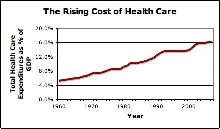 c section private hospital costs justinidea controlling rising health care costs give