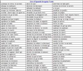 aprenda espa 241 ol conjugaci 243 n de los verbos irregulares en