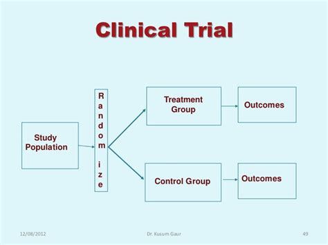 clinical trial experimental design study design in research