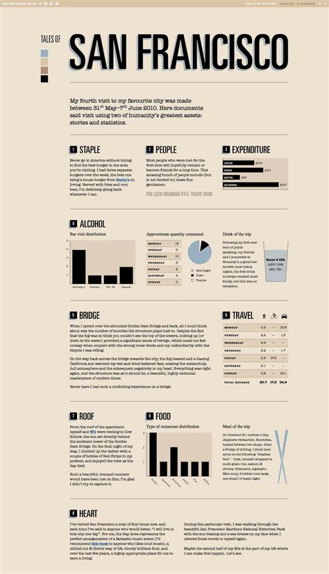 web design layout trends from print layout to web design the trends i gt k