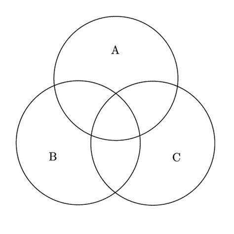 a b venn diagram venndiagram