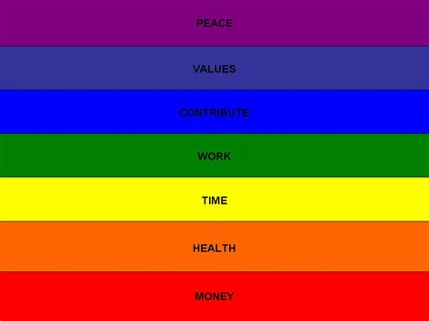 peace colors the rainbow of a wealthy the tao of wealth