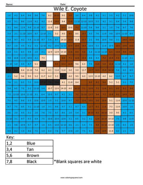 wile e coyote facts wile e coyote advanced subtraction coloring squared