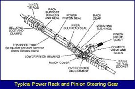power steering rack repairs pro brake and booster cc