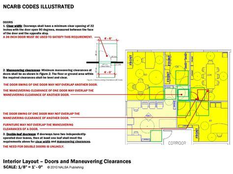 schematic design interior layout schematic design are interior layout door and