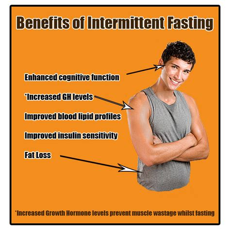 Fasting Meme - 5 2 fasting diet supplement formula the facts and