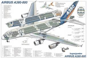 Airbus A380 Floor Plan by Orbiter Ch Space News 10 Years In The Skies The A380 S