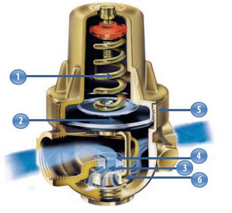 water pressure relief valve www pixshark com images galleries with a bite