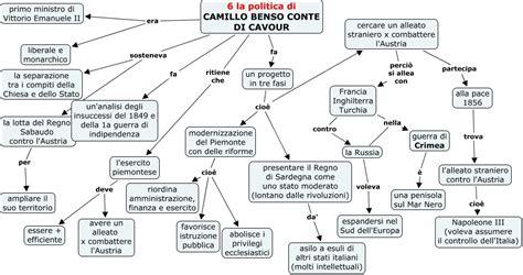 politica interna di cavour 6 la politica di cavour mappa concettuale