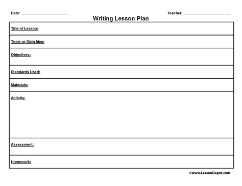 Writing A Lesson Plan Template writing writing lesson plan template writing lesson